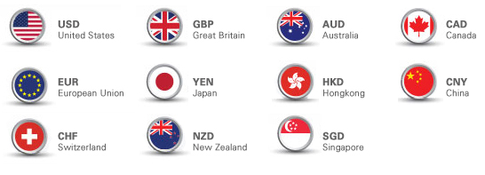 Foreign Currency Savings and Deposits | HSBC Indonesia