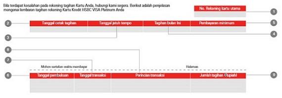 HSBC CashBack Card | HSBC Indonesia