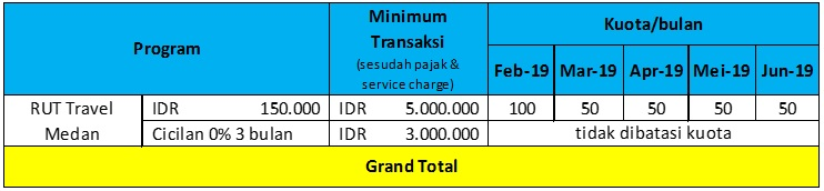 Credit Card Travel Hsbc Indonesia