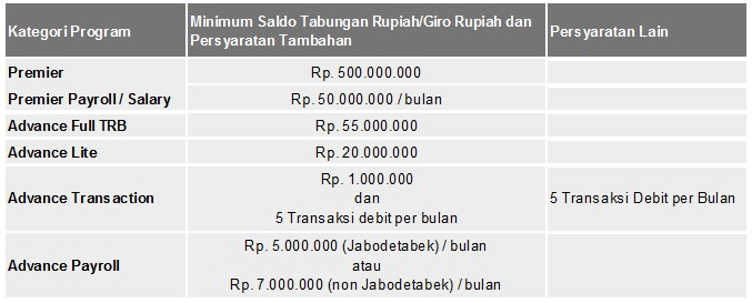 Credit Card Online Shopping Hsbc Indonesia